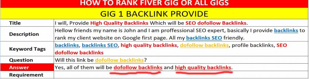 ADDING KEYWORD INTO ANSWER TAB FOR FIVERR RANKING