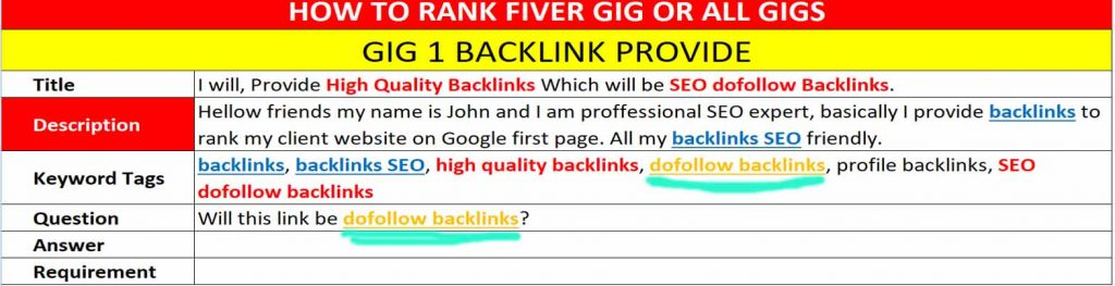 FIVERR GIG QUESTION TIPS