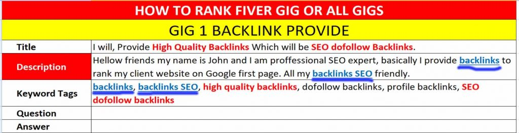 FIVERR GIG SEO FRIENDLY DESCRIPTION